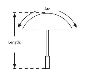 When An Umbrella Is Open, There Is The Arc, Radius And The Diameter  Measurement. Usually, Arc Size Is Used For The USA Market, And Radius Size  Is Used For ...