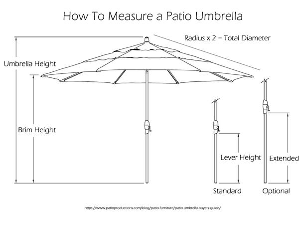 Umbrella Pole Manufacturers Mail: Your Premier Custom Umbrella
